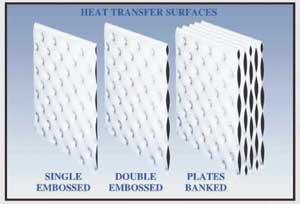 heattranssurfaces